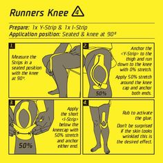 Image result for how to take your knee for runner's knee kt tape