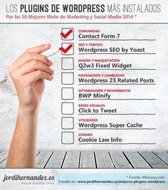 Plugins de WordPress favoritos de la gente de marketing #infografia #socialmedia #marketing