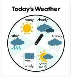 Free printable Weather Wheel Cut-out Preschool Weather Chart, Weather Crafts Preschool, Preschool Charts, Weather Worksheets, Free Preschool, Preschool Printables, Preschool Learning, Kindergarten Activities, Teaching