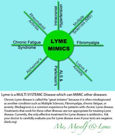 Lyme Disease mimics other disease