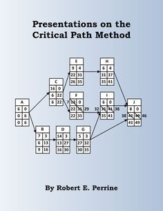 Simpleaonwdrag  Critical Path Method  Wikipedia  Continuing
