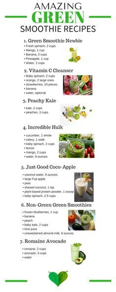 7 Green Smoothies That Taste Like Heaven - Every Home Remedy  #smoothies