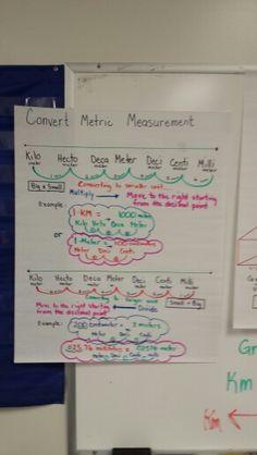 Convert metric measure