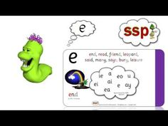 Speech Sounds of English - SSP Monsters with Movements and Music, in Pho...