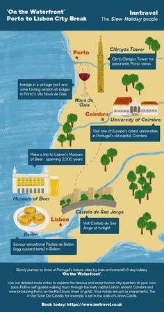 Journey Through Portugal. Lisbon to Porto Travel Map. Inn Travel #journeythroughportugal