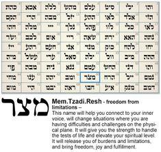 Meditating on the sacred 72 Names of God to create Israel, Book Of Exodus, Learn Hebrew, Hebrew Bible, Process Of Change, Secret Power, Self Exploration, Radical Change, Names Of God