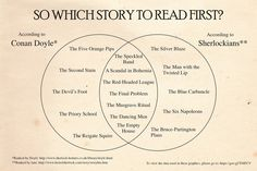 Sherlock Holmes chart 17 - So Which Story to Read First?