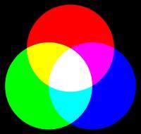 # 2 Colores primarios en la luz (RGB) # 3 Colores primarios en el pigmento (CMY) # 4 Reciprocidad entre CMY y RGB