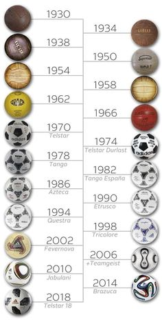 The Evolution of the Official World Cup Match Ball World Cup Winners, World Cup 2014, Fifa World Cup, Football Kits, Football Soccer, Soccer Ball, World Cup Logo, Evolution, Football Logo Design