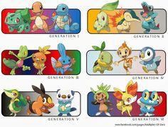 starter pokemon - Google Search