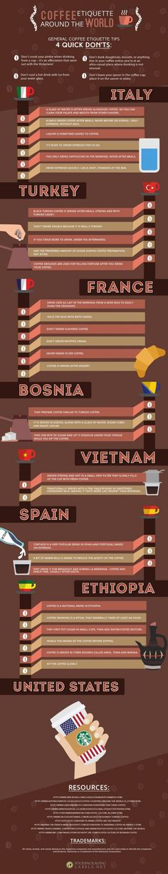 A Quick Guide to Coffee Etiquette Around the World (Infographic) | The Daily Meal #quick