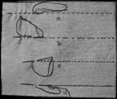 Types of Stitches used in Hand Sewing - Plain Stitch