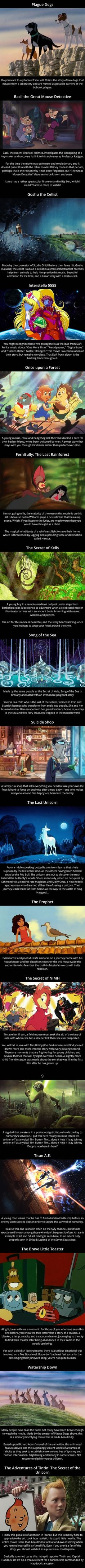 Underappreciated animated movies