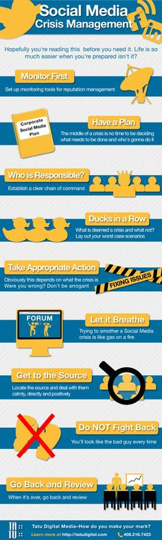 Ever wonder about some tips to help with social media crisis management? Take a look at the tips on social media crisis management in this infographic! Inbound Marketing, Marketing Trends, Marketing Digital, Internet Marketing, Online Marketing, Content Marketing, Social Media Marketing Books, Social Media Tips, Social Networks
