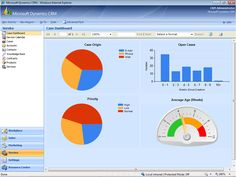 Crm Customer Dashboard Google Search Dashboard Examples - Customer dashboard template