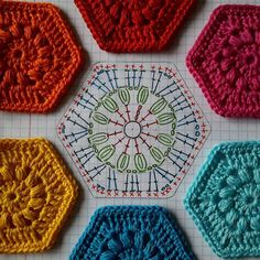 What a great hexagon chart pattern! I found this on. (Mingky Tinky Tiger + the Biddle Diddle Dee)Gehäkelte Hexagons für Decken, Kissen und Easy Crochet Granny Square Patterns Crochet Squares, Crochet Motifs, Hexagon Pattern, Granny Square Crochet Pattern, Crochet Blocks, Crochet Mandala, Crochet Diagram, Crochet Chart, Love Crochet