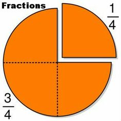 Expressing fractions in lowest terms can be easy, especially if you already know multiplication math. Reducing fractions to their lowest terms is simple when practice is exercised every day. Dividing Fractions, Math Fractions, Multiplication, Equivalent Fractions, Math Division, Long Division, Math Graphic Organizers, Adding And Subtracting, Special Education