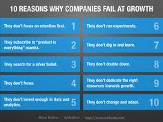 10 Reasons Fail At Growth