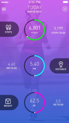 Workout fitness app for our IFAs... Think about it, what if we show a similar three circle dashboard that says 10 more clients need to turn profitable, 20 crores to go for your big milestone and say 40 sips away from a century!