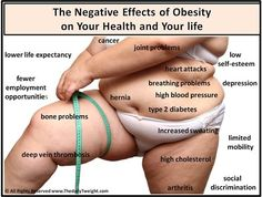 """The negative effects of Obesity on your health and your life."" Stop.before it gets harder!!"