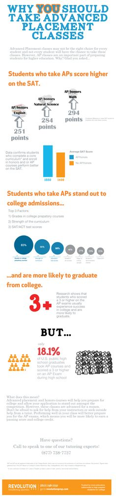 BLOG POST: Why you should take AP classes? [INFOGRAPHIC]    Everyone knows that taking AP tests can get you some early college credits. But did you know that your grades in those classes are one of the biggest factors in college admissions? Or that students who pass those tests are far more likely to graduate from college? Read this infographic to learn more!