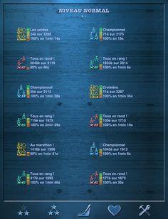"""""""Enigmes difficiles"""" (Etes-vous un as des énigmes de logique ? Les 48 énigmes proposées pousseront vos facultés de raisonnement jusqu'à leurs extrêmes limites ! Vous pourrez vous familiariser avec le jeu grâce aux énigmes de niveau 'normal' et ensuite soliciter toutes vos facultés pour résoudre celles de niveau 'difficile')"""