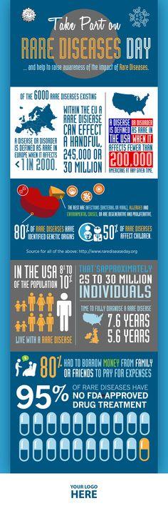 Rare Disease, Disorders, Day