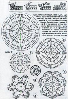 Study In Circles Crochet Motif Table Runner Pattern Crochet Mandala Pattern, Crochet Circles, Crochet Diagram, Crochet Round, Doily Patterns, Cute Crochet, Crochet Stitches, Crochet Patterns, Crochet Edgings
