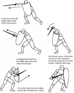 Poses with a shield Martial Arts Quotes, Martial Arts Workout, Martial Arts Training, Drawing Reference Poses, Drawing Poses, Systema Martial Art, Sword Poses, Historical European Martial Arts, Arte Ninja