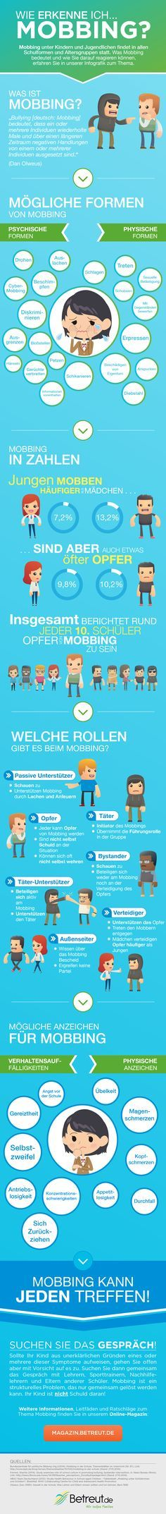 Infografik: Cybermobbing