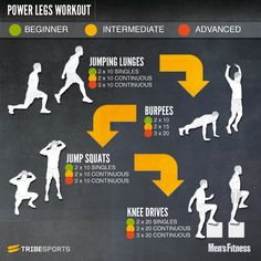 Tribesports - Power Legs Workout (Men's Fitness)