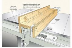 Brown fence on tablesaw