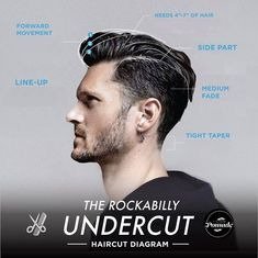 Use these handy guides next time you head to your barber to get exactly what you're looking for in an undercut hairstyle.