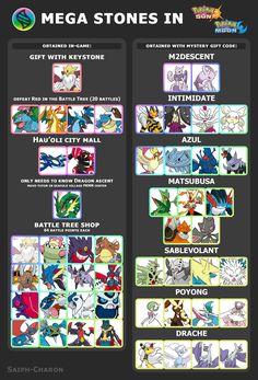 235 Best Pokemon images in 2019 | Pokemon, Pokemon fan, Cute