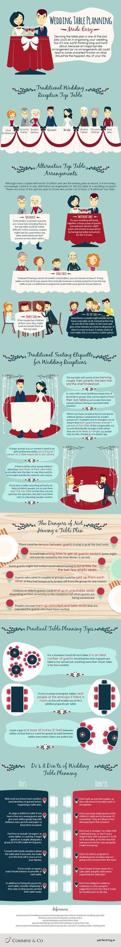 This cool infographic answers every question you have about planning your wedding table seating arrangements. #weddingplanninginfographic