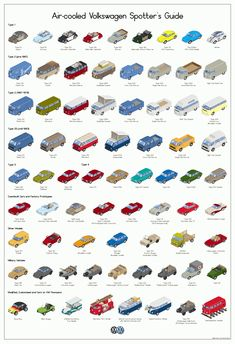 aircooled VW spotters guide