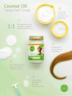 Coconut oil can replace many toxic routines and products we have in our daily lives.  Check out his infografic to learn what it can replace! If you like it, share it! Find Extra-Virgin Coconut Oil at www.globalgoods.com