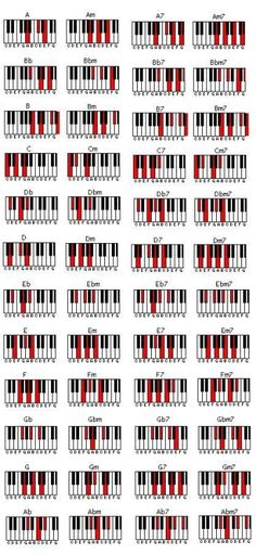 t-minus3point2years:  Piano chords