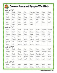 Free consonant digraph word list.  sh, ch, th, and wh words.  Great for use during small group instruction.