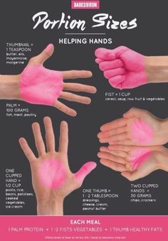 Portion Chart Using Your Hands #Health #Fitness #Musely #Tip