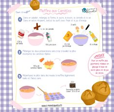 You are in the right place about Loans infographic Her Baby Food Recipes, Meat Recipes, Baking Recipes, Croissants, Healthy Toddler Breakfast, Drink Recipe Book, Organic Cooking, Carrot Muffins, Balls Recipe