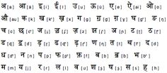 Hindi-alphabet.jpg (486×215)