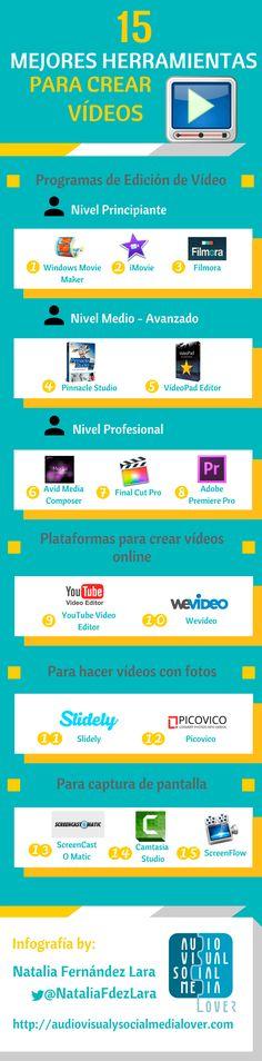 Consigue crear vídeos de calidad con estas 15 herramientas que recomiendo.