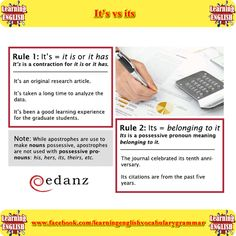its and it's rules and how to use both - learning basic English