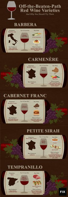 Brandy and Wine. Helpful Wine Tips For A Great Experience. There are a number of factors that determine what wine is right for different occasions and types of cuisine. Wine is the subject of numerous websites and Wine Facts, Wine Education, Wine Tasting Party, Wine Guide, Spiritus, In Vino Veritas, Wine And Beer, Wine And Spirits, Fine Wine