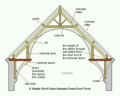 gothic vault blueprint - Google Search