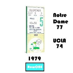 Row One, Row One Brand, Notre Dame man cave ideas, Notre Dame basketball art, basketball ticket art, unique man cave ideas, college basketball man cave décor, sports bar décor, unique Notre Dame gifts