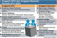 Komisioner Terpilih Bersih dari Kasus Etika | Media Indonesia