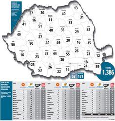 Topul judeţelor în funcţie de numărul de benzinării Petrom, Rompetrol, Lukoil şi…