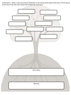 Printables Greek Root Words Worksheets free greek and latin root word activities teacherspayteachers organizer